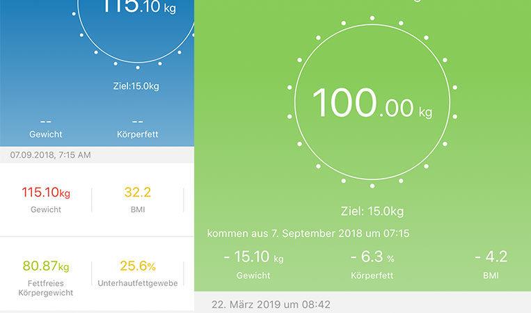 14 von 40 Tage fasten sind vorbei – kein Fleisch und keine Süßigkeiten